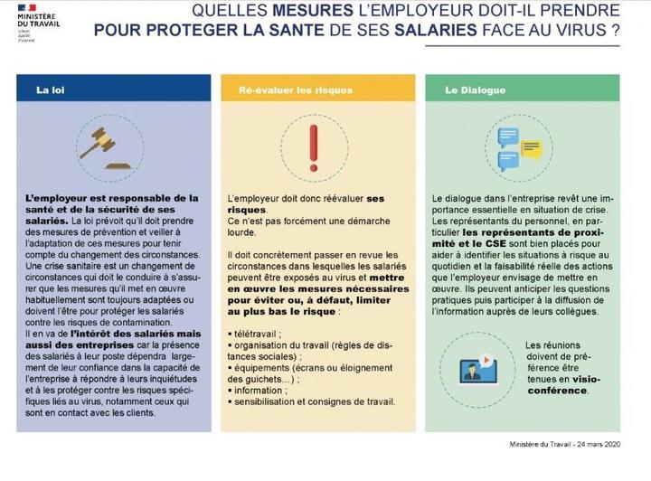 Quelles mesures l'employeur doit-il prendre pour protéger la santé des salariés face au virus ?